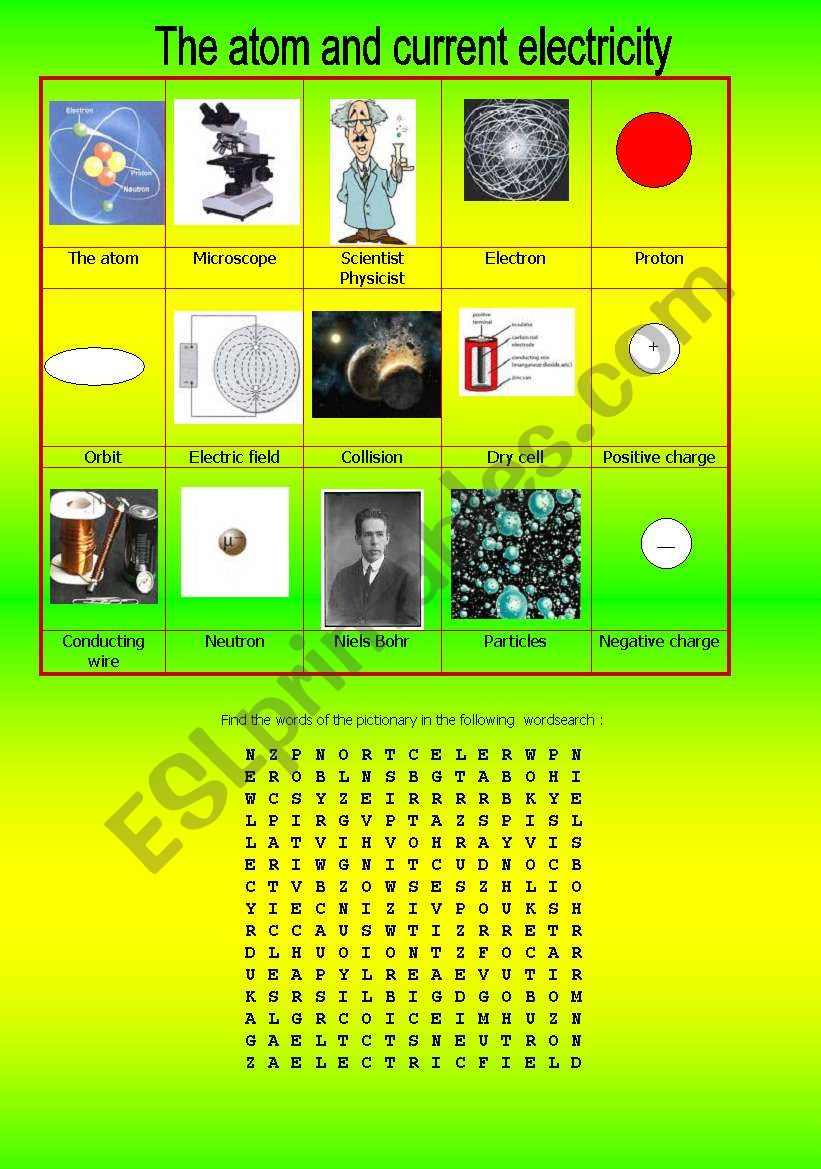 THE ATOM AND CURRENT ELECTRICITY-  VOCABULARY