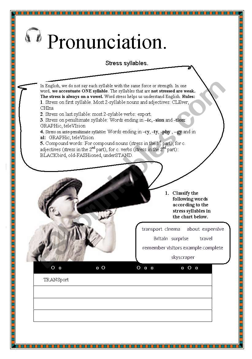 Stress syllable worksheet and pronunciation guide. Three sheets with keys