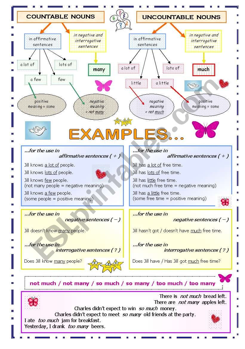 GRAMMAR POSTER / HANDOUT ON QUANTIFIERS PLUS WORKSHEET WITH  4 EXERCISES; 5 PAGES; B&W SHEETS AND KEY INCLUDED!!