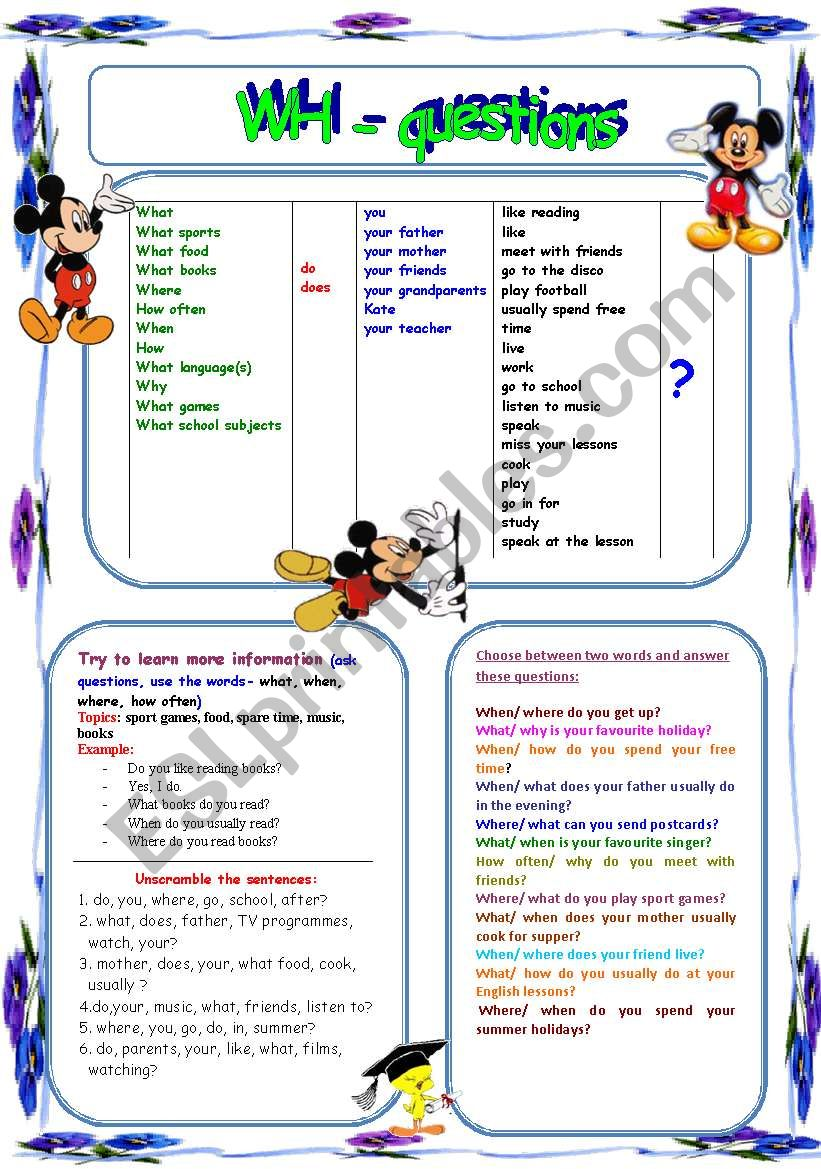 Wh - questions in the Present Simple Tense - ESL worksheet by Anutka
