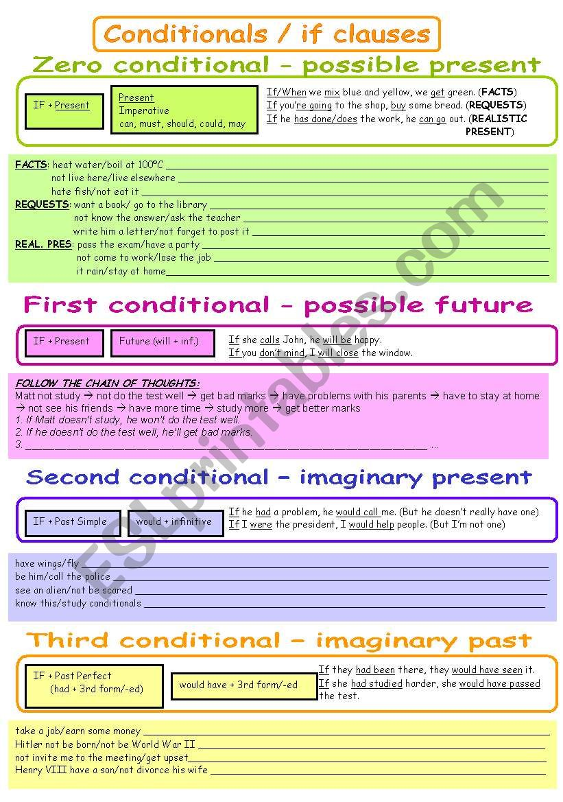 Conditionals - rules + exercises (B&W)