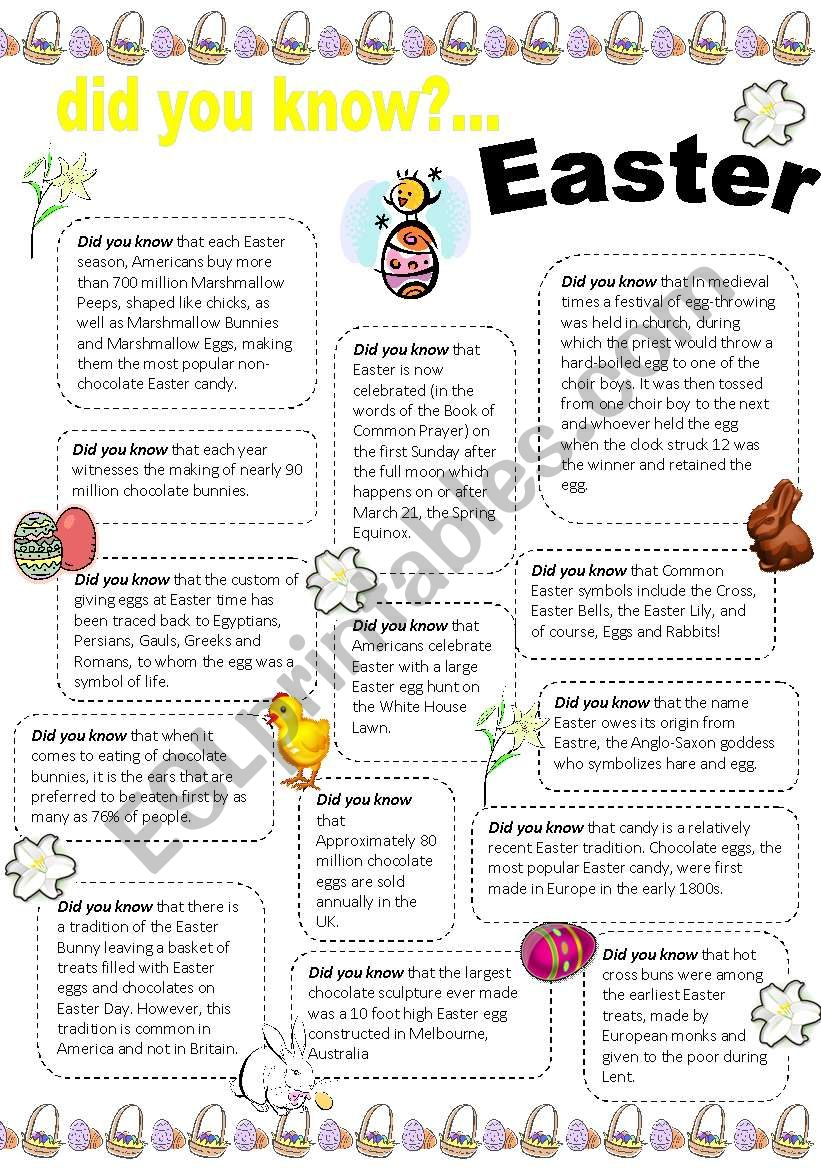 did you know that.. Easter worksheet