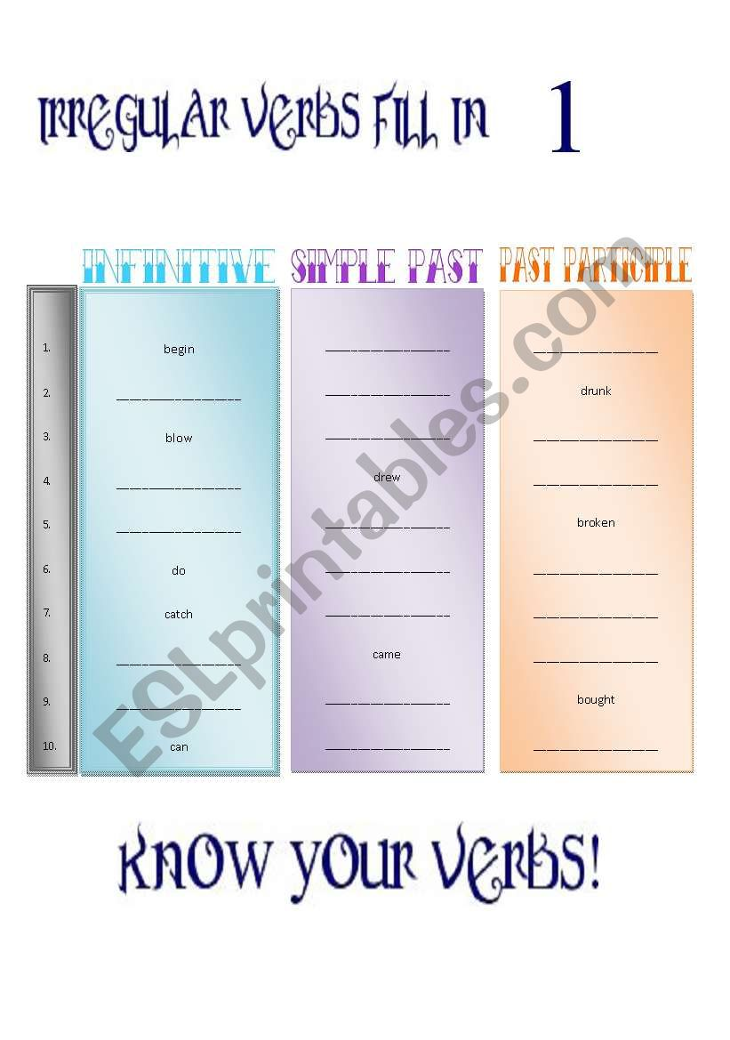 Irregular Verbs Chart Fill-In (4 pages) {Fully Editable}