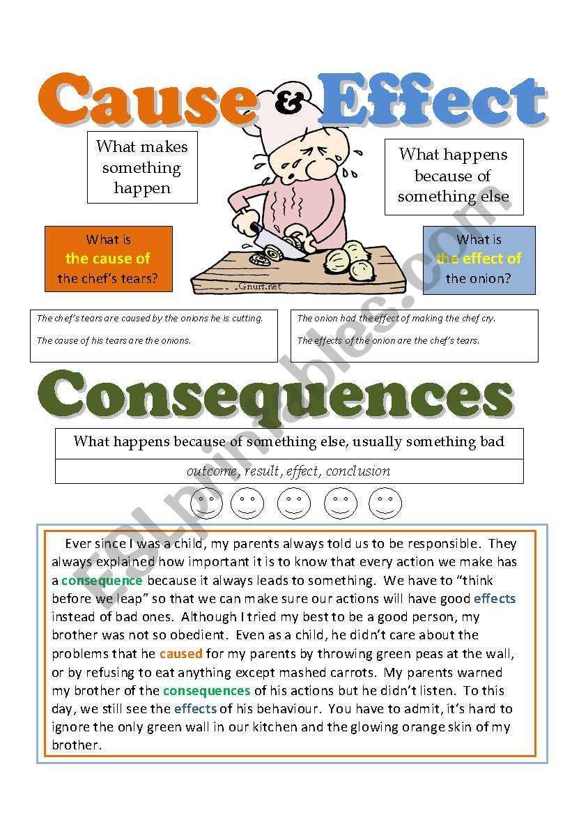 Reading: Cause, Effect, Consequences with Definition