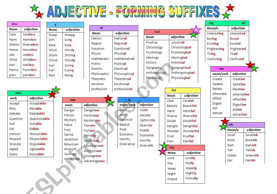 Adjective Forming Suffixes worksheet