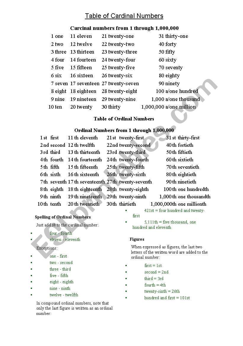ordinal number and cardinal number pdf