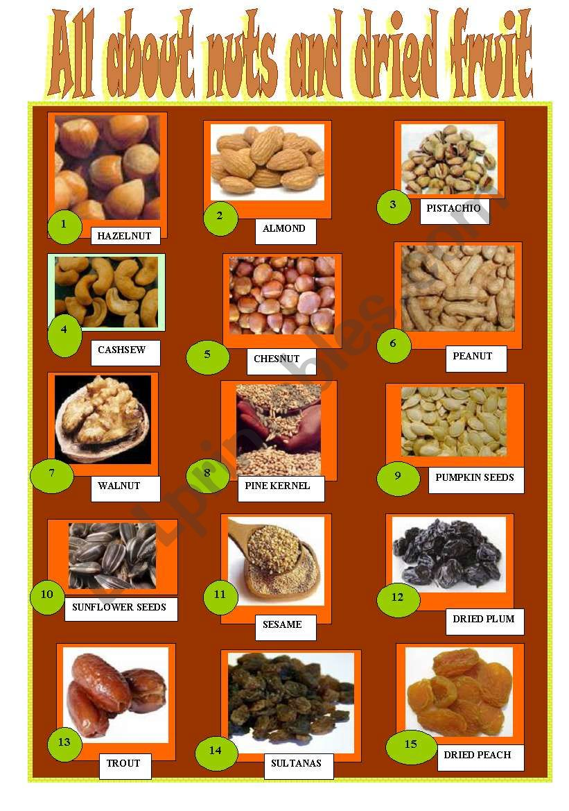 ALL NUTS worksheet