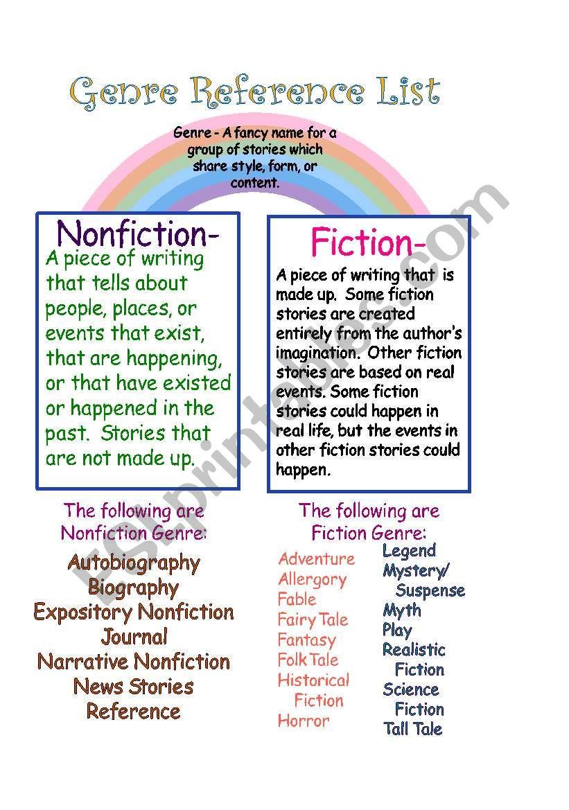 Genre Reference List - ESL worksheet by beaux