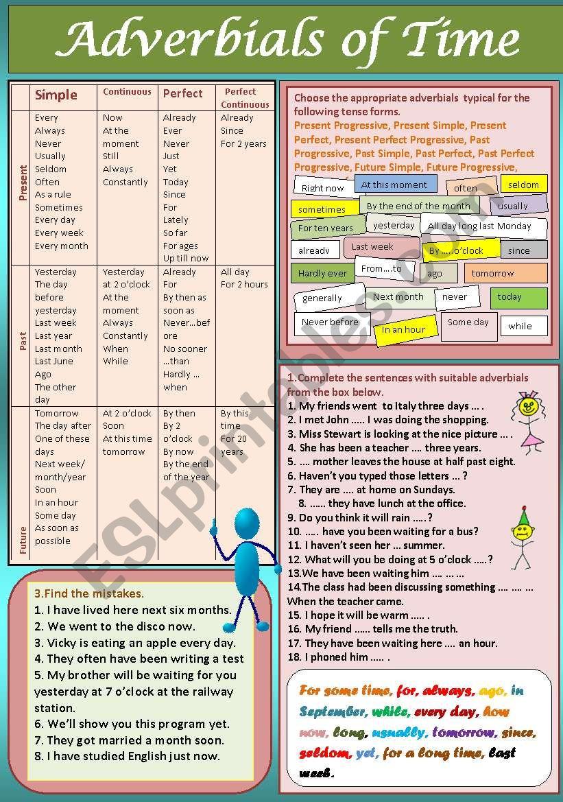 Adverbials of time worksheet