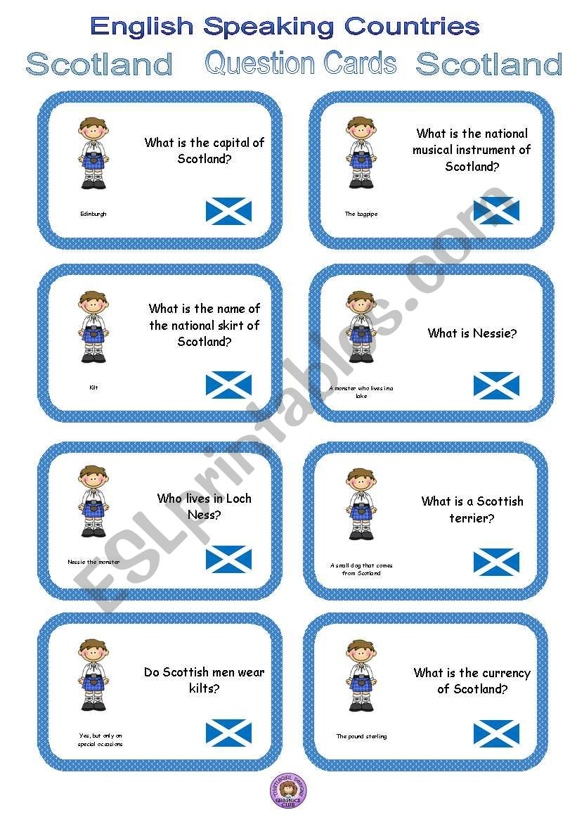 English Speaking Countries - Question cards 6 - Scotland
