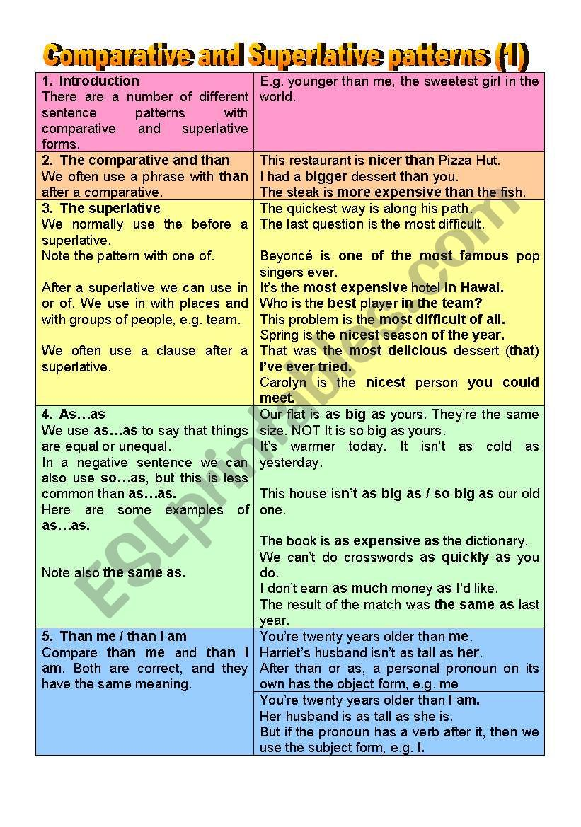 Preposition In Learn In Marathi All Complate: English Worksheets: Comparative And Superlative Patterns