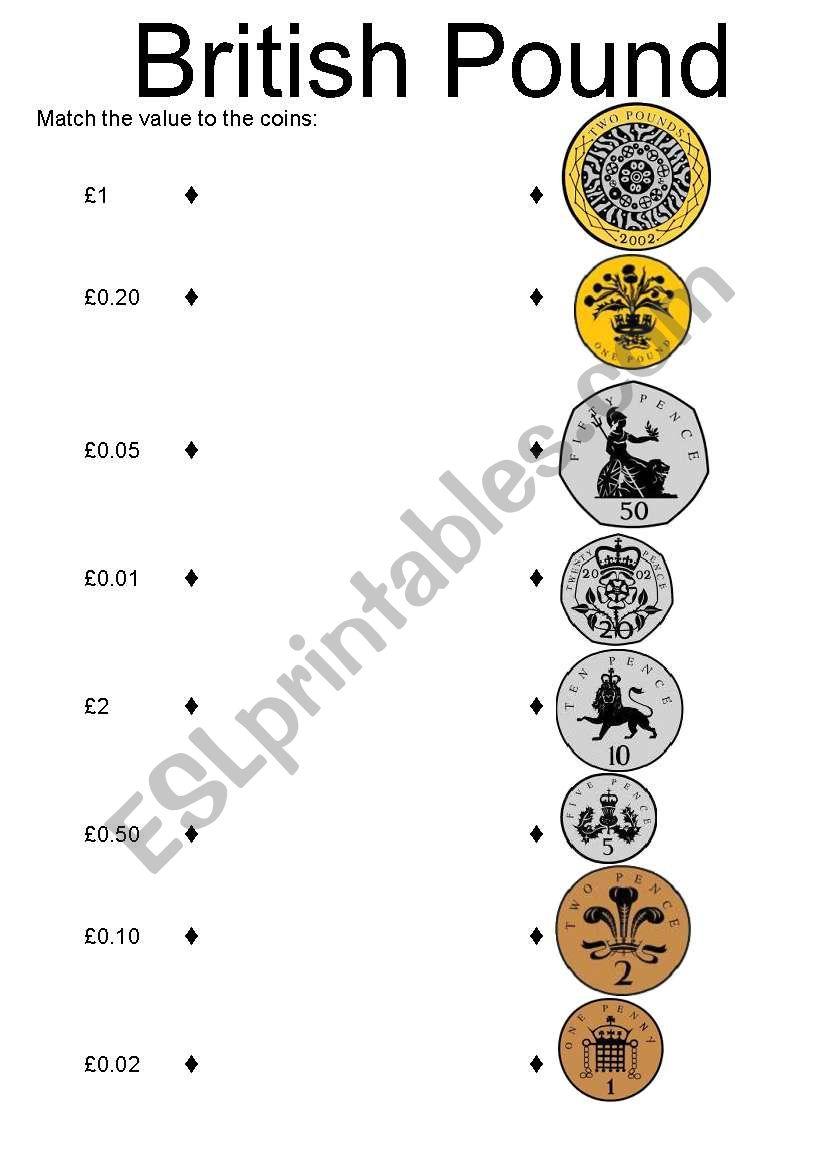 British pound worksheet