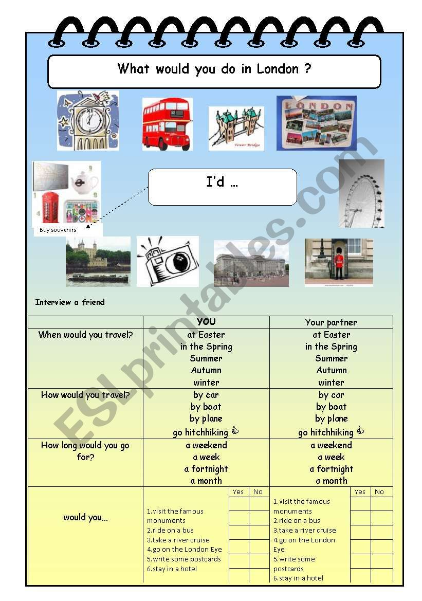 What would you do in London? worksheet