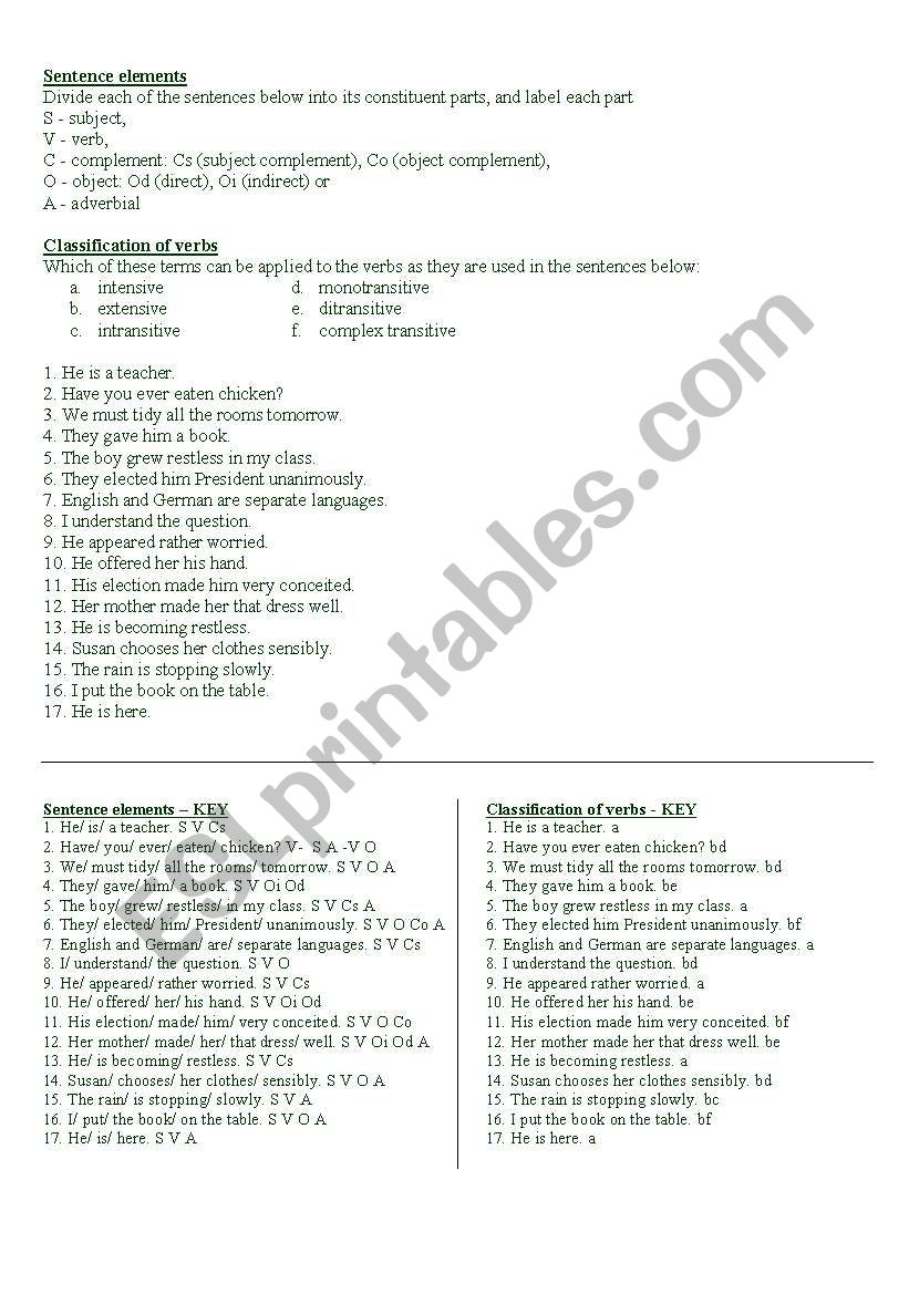 Worksheets Syntax Worksheets syntax and morphology esl worksheet by mirnam worksheet