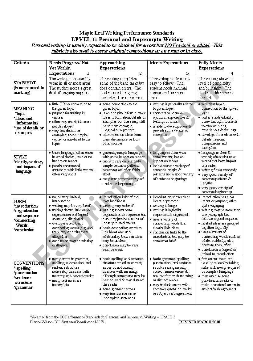 english worksheets esl level one writing rubric