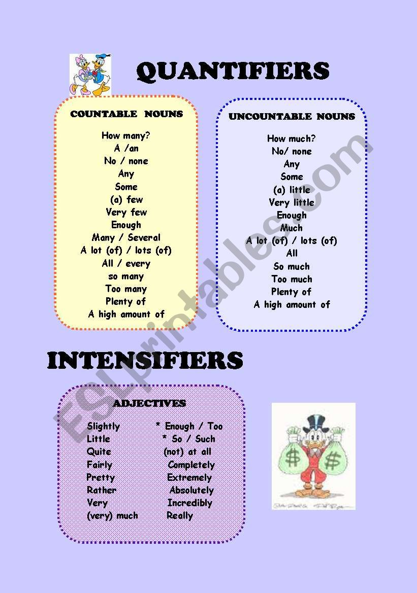 Quantifiers and Intensifiers worksheet