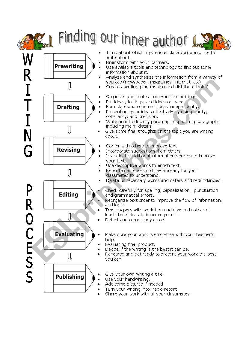 Cheap dissertation introduction proofreading service for phd