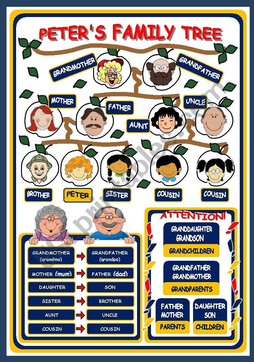 FAMILY POSTER worksheet