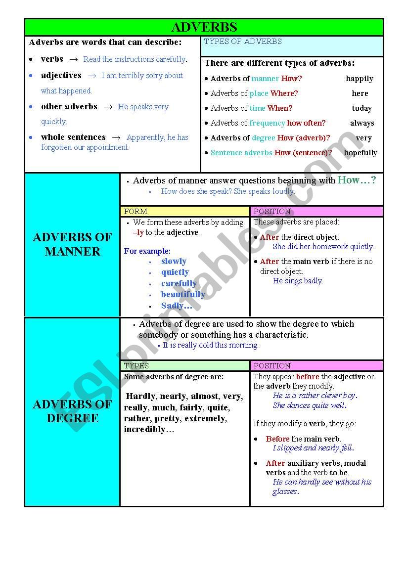ADVERBS OF MANNER AND DEGREE   ESL worksheet by crispepita