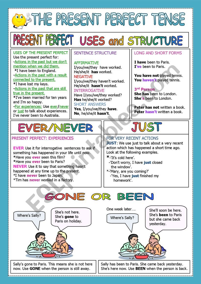 PRESENT PERFECT ever/never/just  gone/been