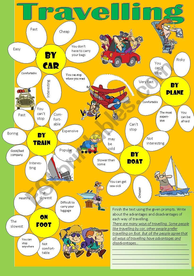Travelling and Transport; Pros and Cons. Discussion prompts for younger students.