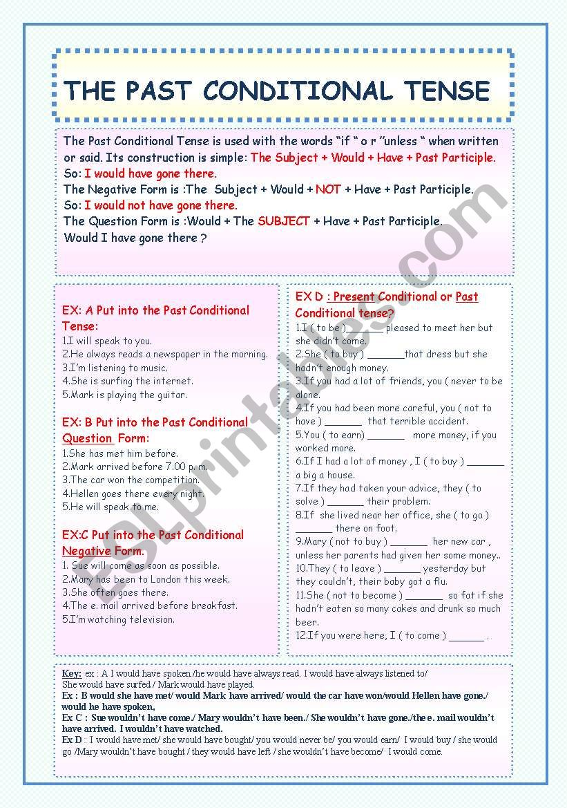 THE PAST CONDITIONAL TENSE. worksheet
