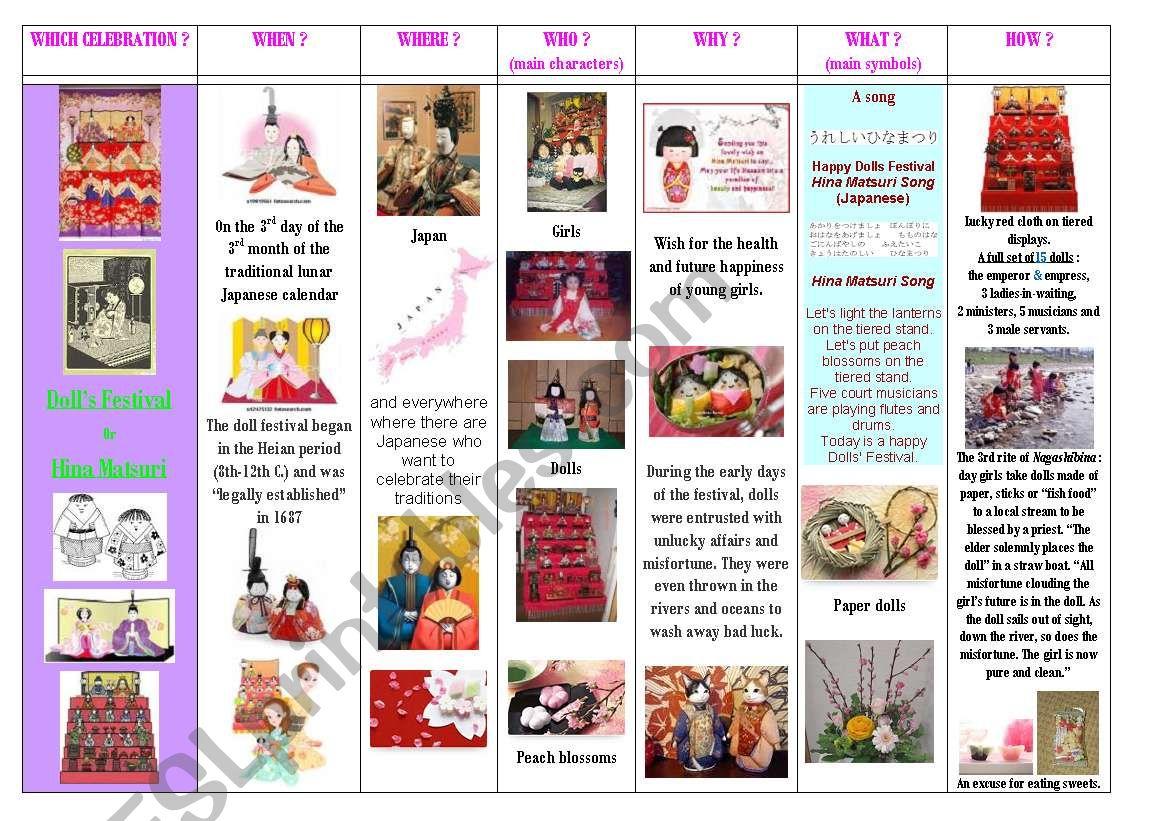 special days : step 32 - Doll´s Festival or Hina Matsuri ...