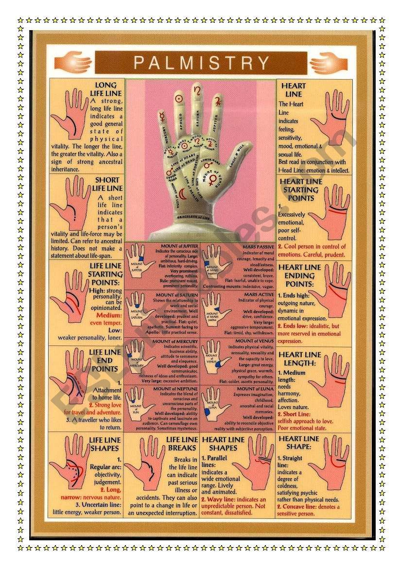 PALMISTRY. The art of hand reading