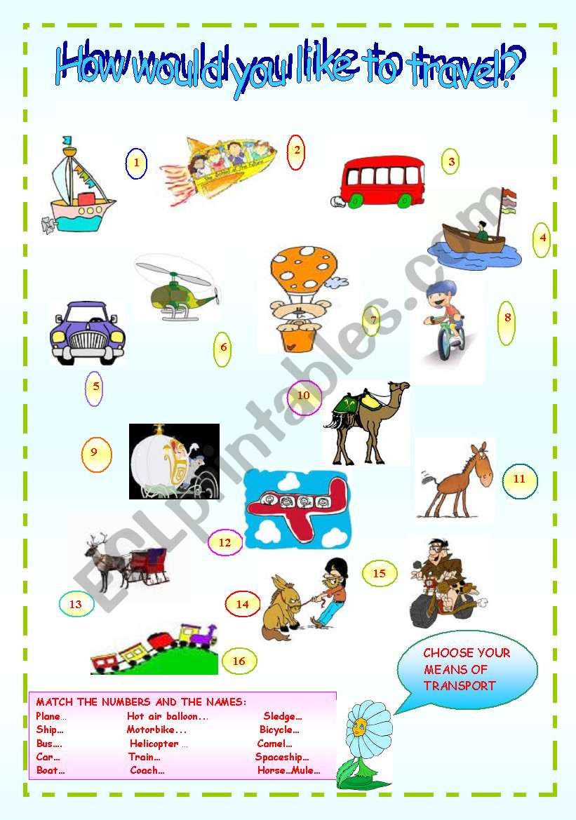 HOW WOULD YOU LIKE TO TRAVEL? worksheet