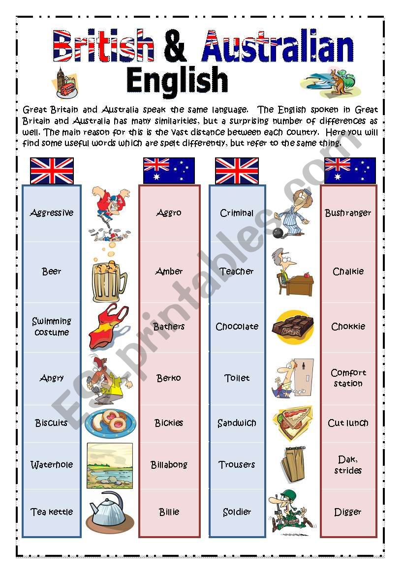 how to order in english australia