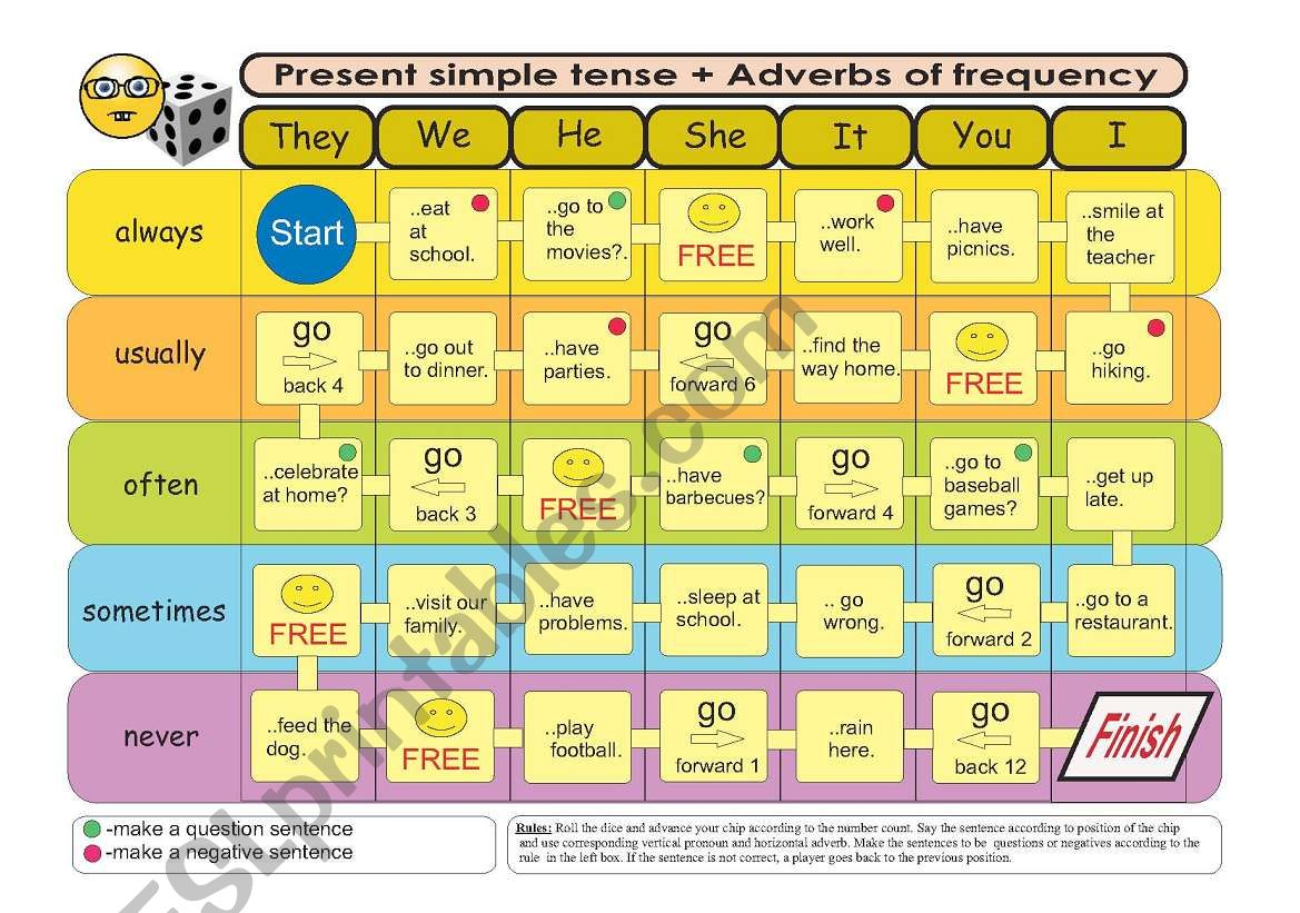 Present simple & adverbs of frequency board game