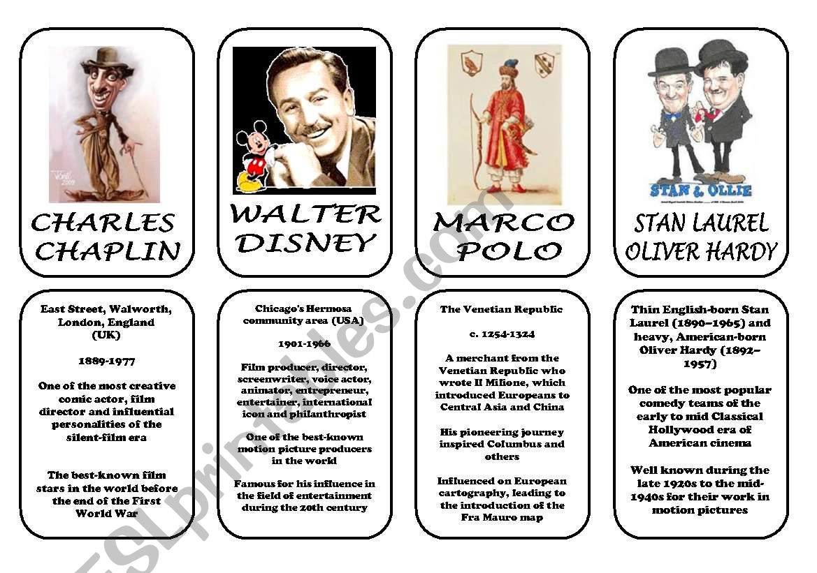 Famous people speaking cards (was,were) part 3