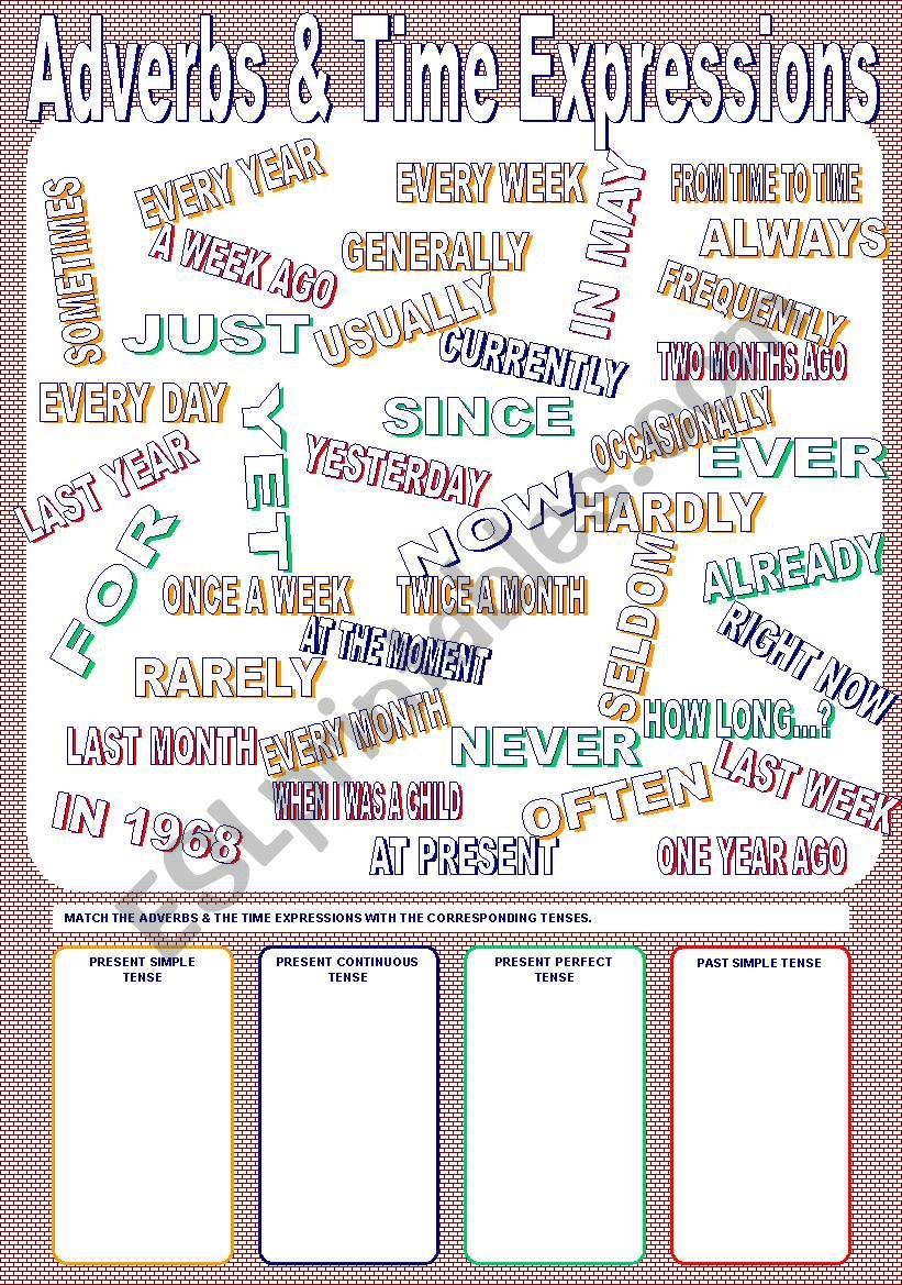 adverbs and time expressions  worksheet
