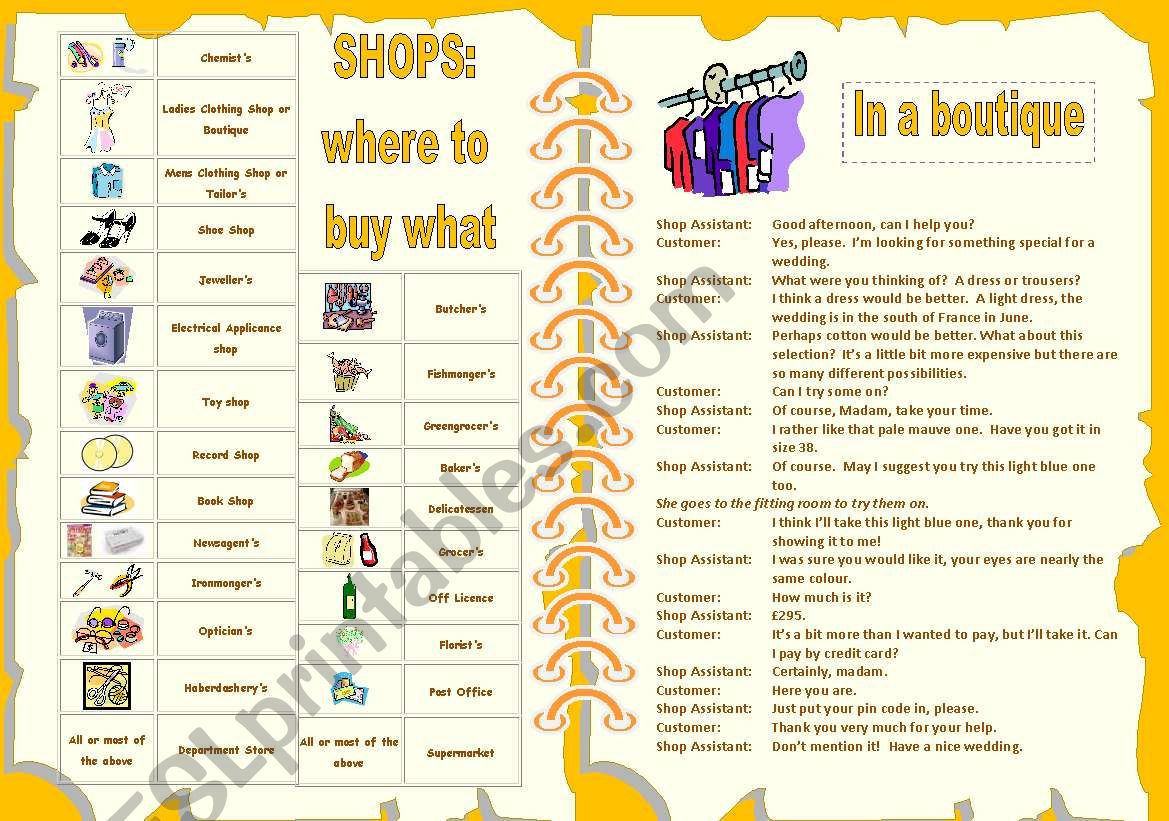 SHOPS - where to buy what + dialogue