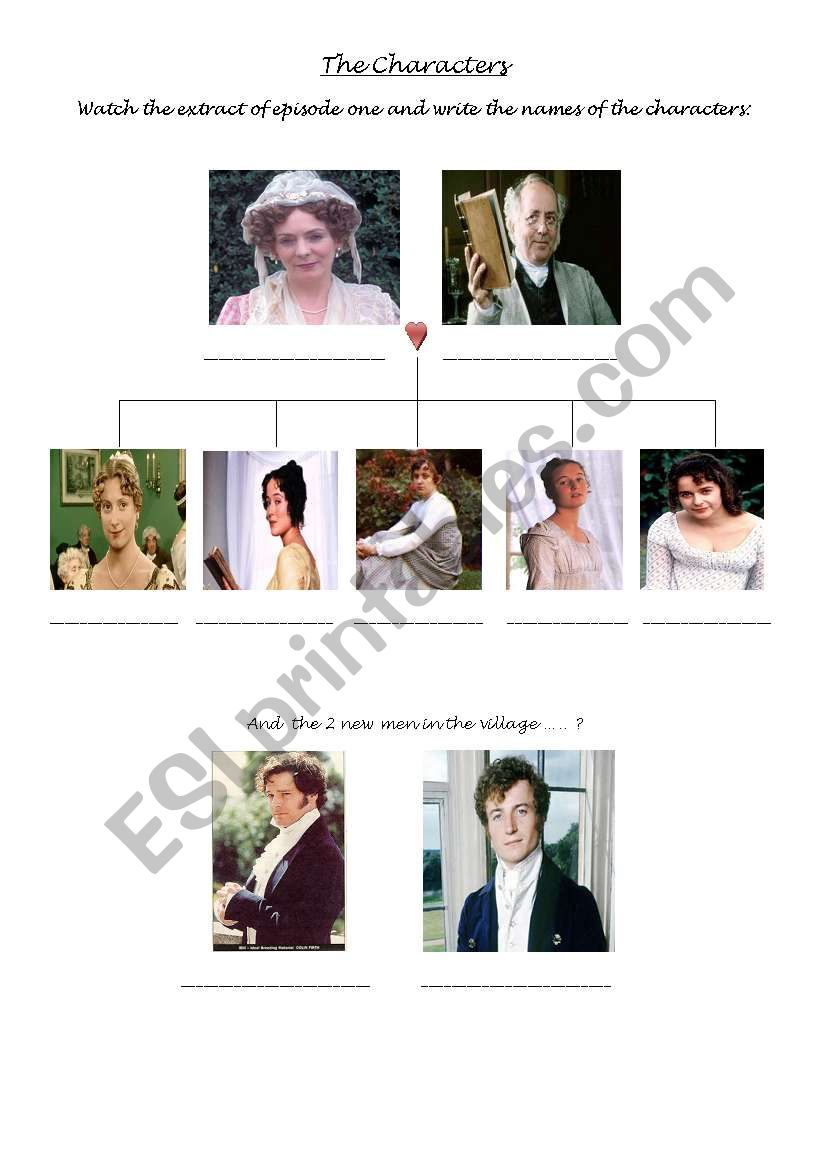Pride and Prejudice - The Characters