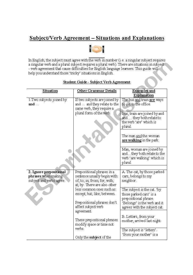 Subject Verb Agreement Student Guide Explanations Exercises