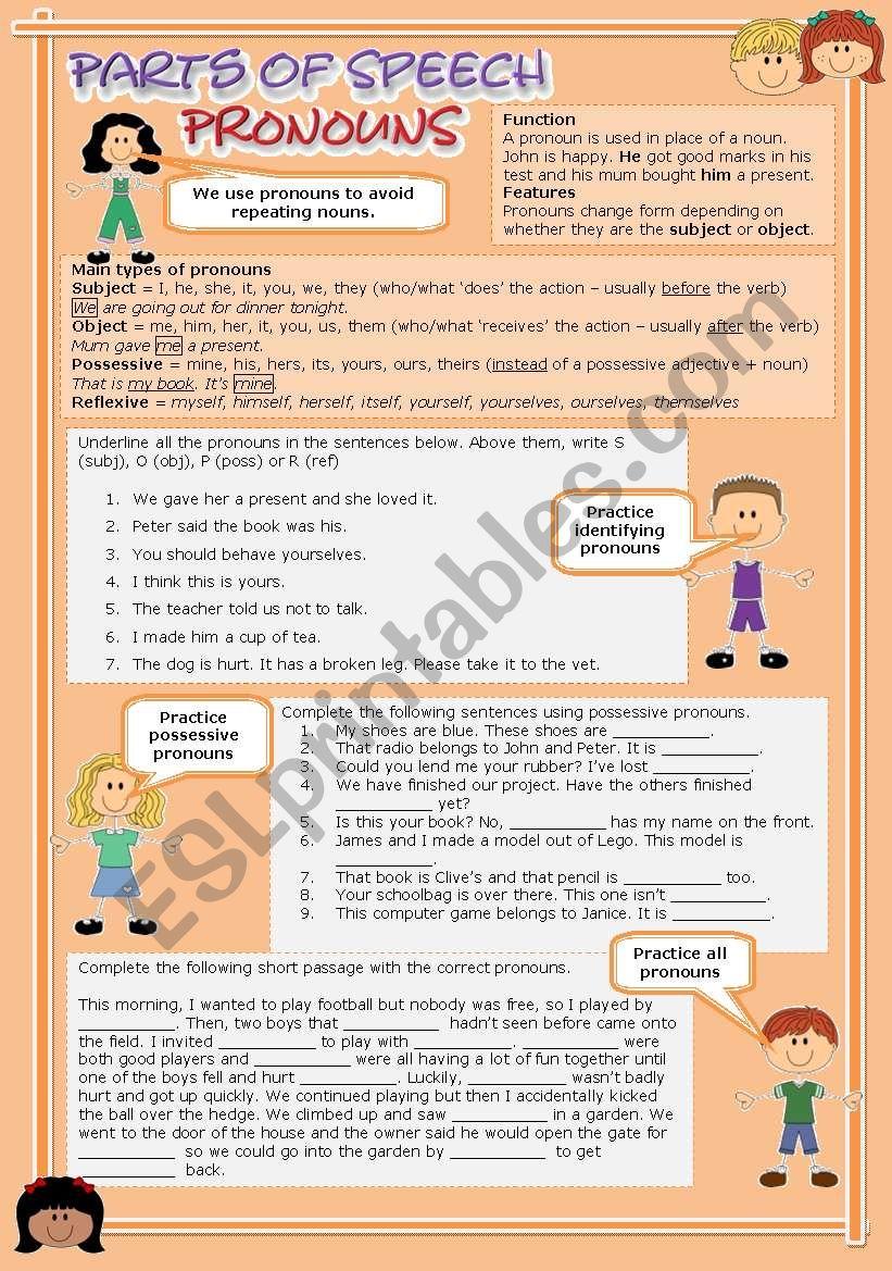 Parts of speech (3) - pronouns (fully editable)