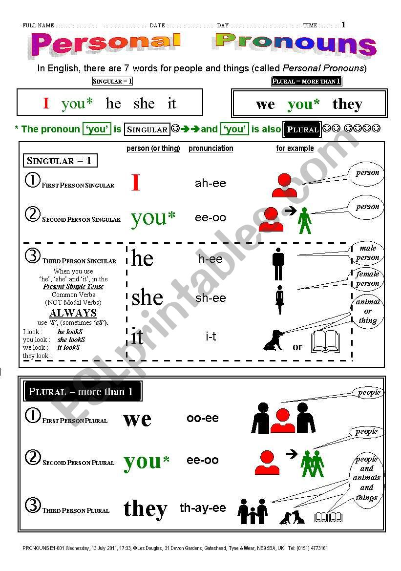 "GRAMMAR 001 Personal Pronouns: ""I"", ""you"", ""he"", ""she"", ""it"", ""we"", ""they""."