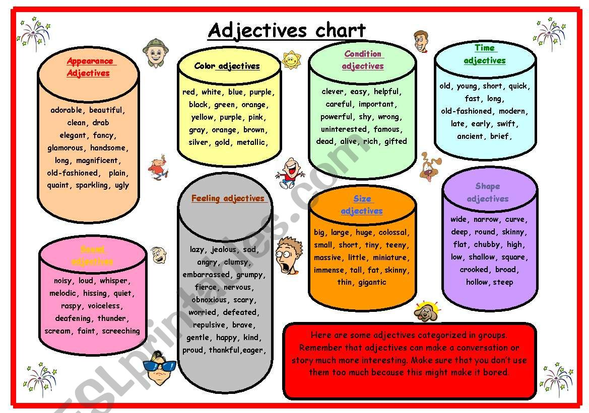 Adjectives chart worksheet