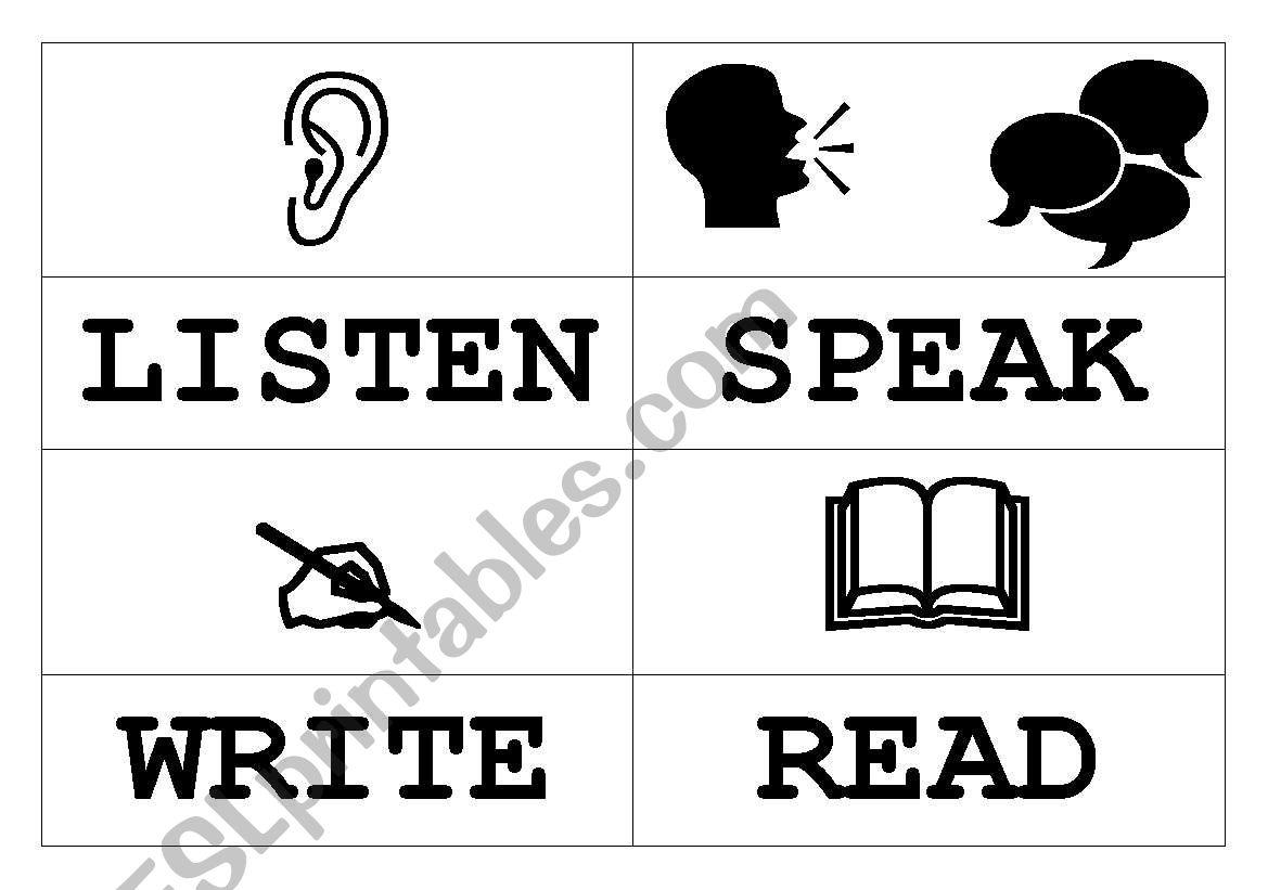 4 skills POSTER worksheet