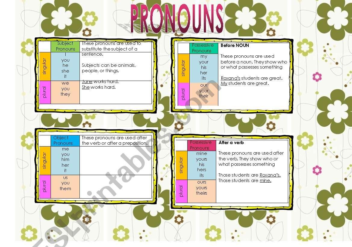 Pronouns summary  worksheet