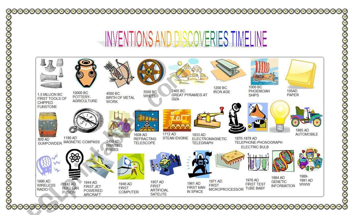 Inventions and discoveries timeline