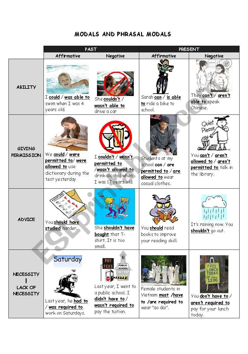 MODALS AND PHRASAL MODALS worksheet