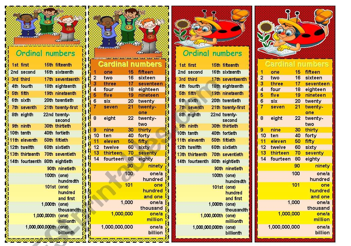Bookmarks with Cardinal and Ordinal Numbers -reuploaded