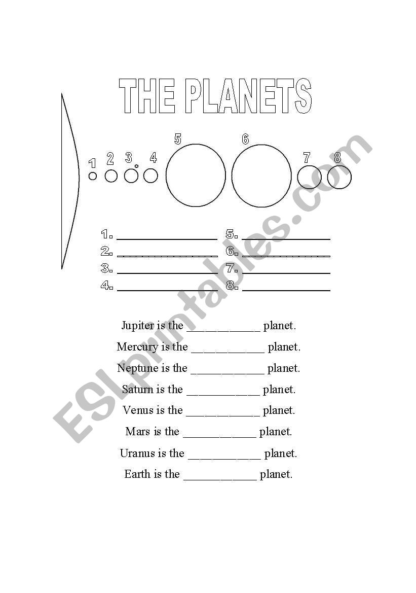 The Planets diagram worksheet