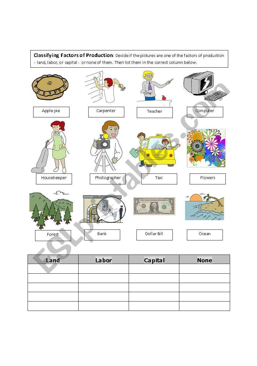 worksheet Factors Of Production Worksheet english worksheets classifying factors of production production