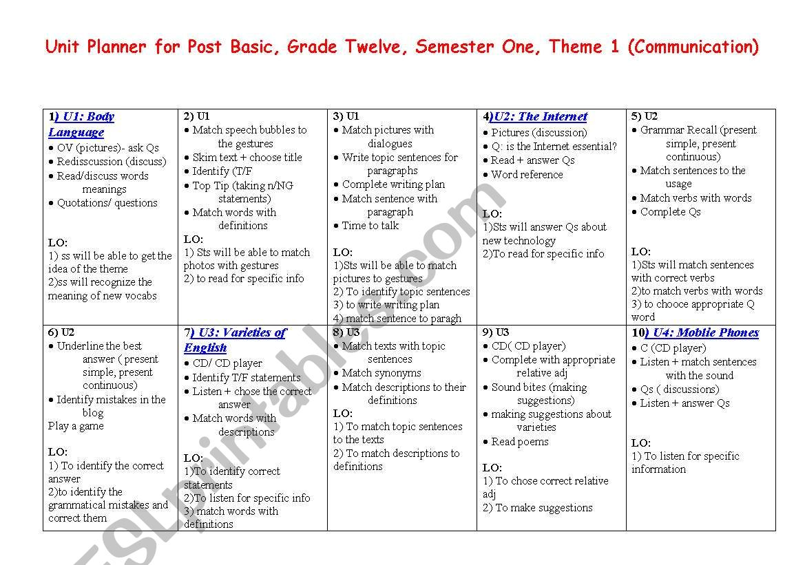 english worksheets unit planner for grade 11. Black Bedroom Furniture Sets. Home Design Ideas