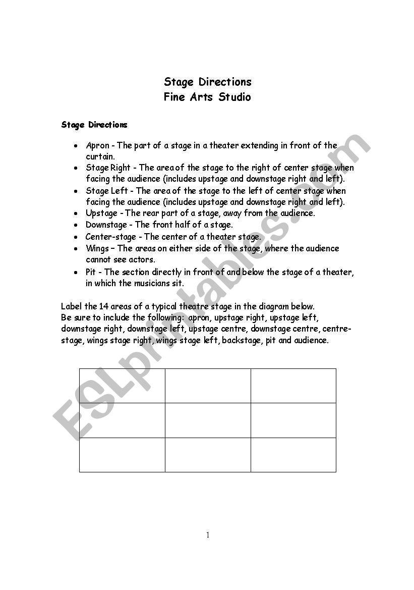 Stage Directions Diagram Worksheet Www Topsimages Com