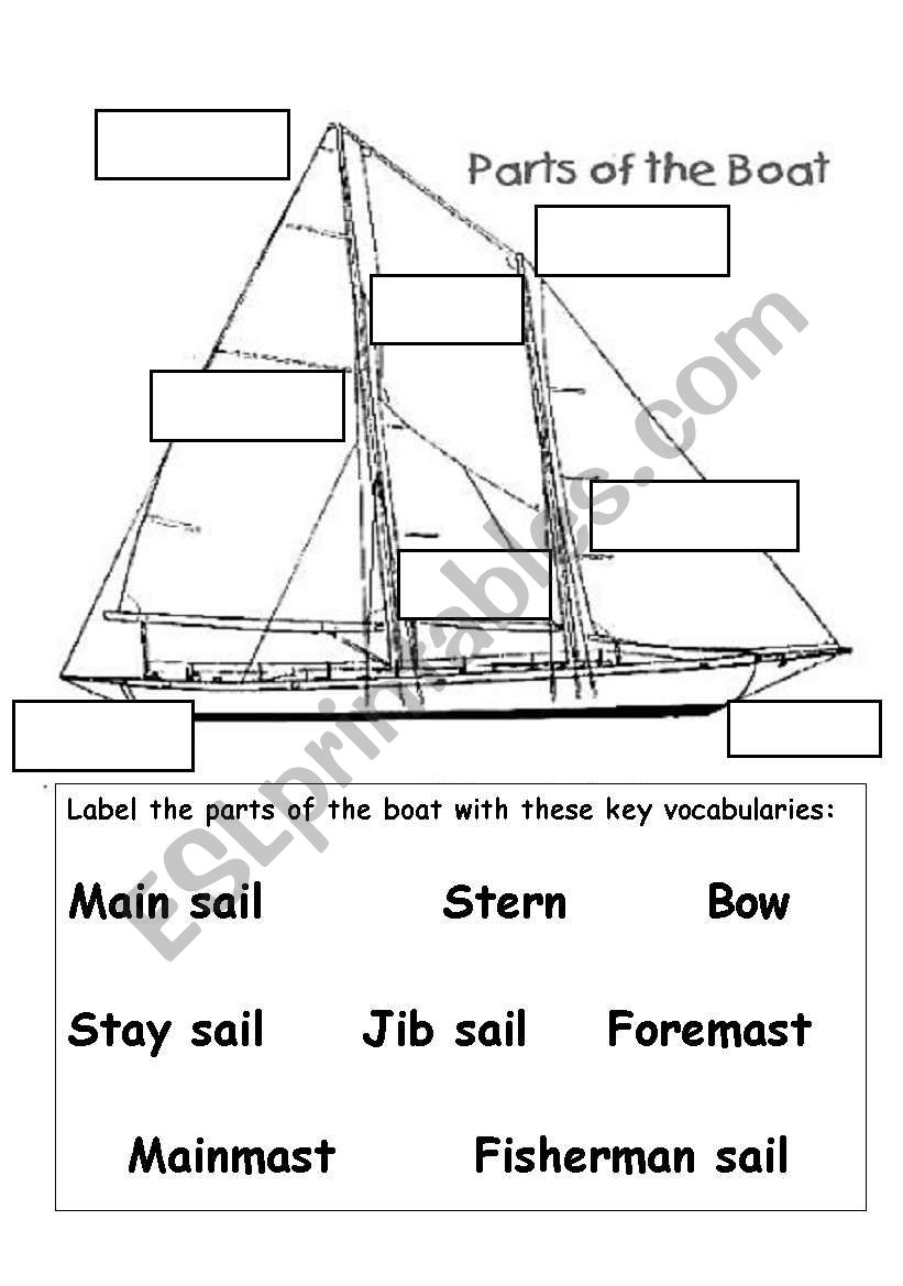 Can you label the parts of a boat?