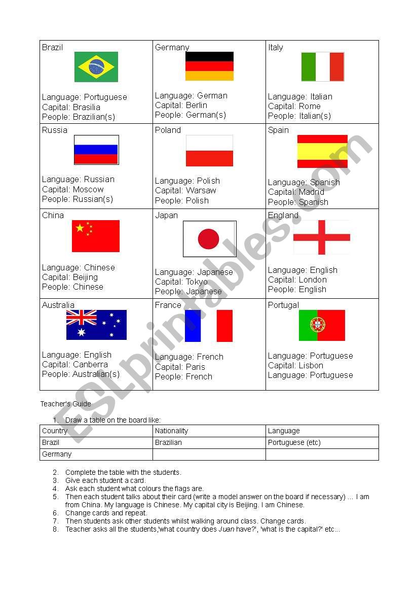 Present Simple -- First steps for speaking -- Countries